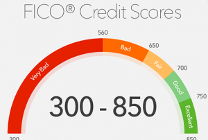 Why You May Not Have A Credit Score